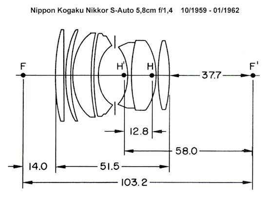 nikkor_s_58_14